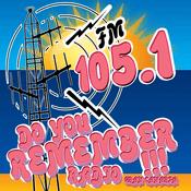 Rádio Do You Remember Radio