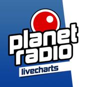 Rádio planet radio livecharts top 40