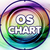 Rádio OsChart Radio