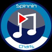 Rádio spinnin-charts