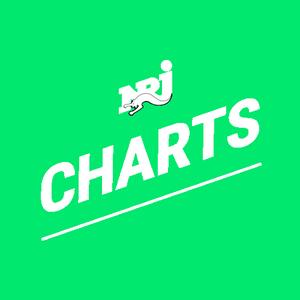 Rádio Energy Charts